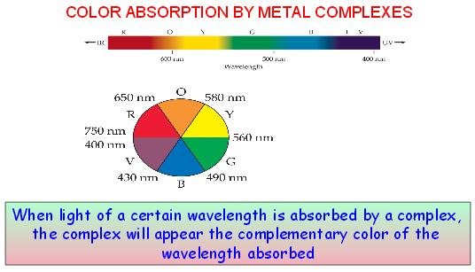 1f color absorbed