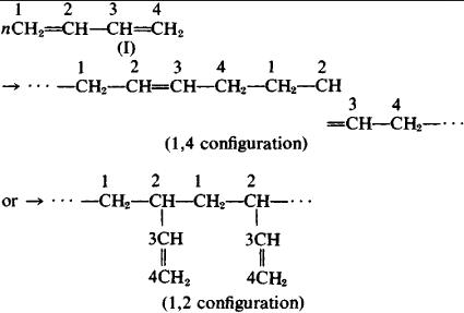 1g 1,2 and 1,4 polymerization