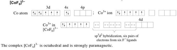 1g [CoF6]3- strongly paramagnetic