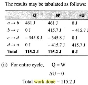 1g Find efficiency of a cycle