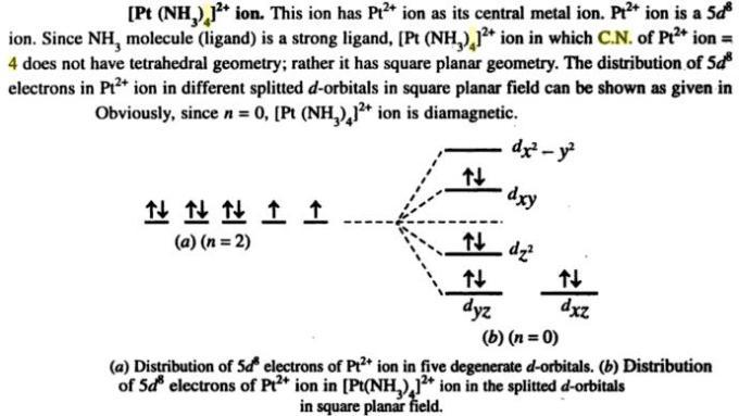 1g [Pt(NH3)4]2+ is diamagnetic