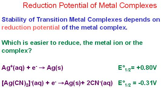 1g Reduction Potential of Metal complexes