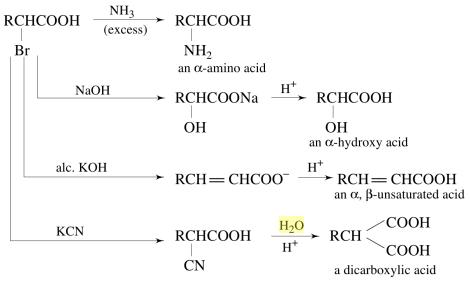 1i Halogenation of acids Hell Volhard Zelinsky reaction