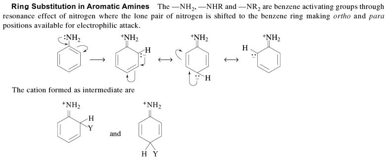 benzene and activating group