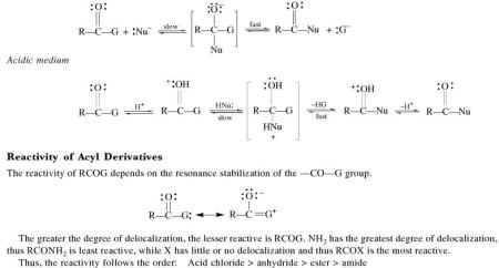 1n Reactivity of Acyl Derivatives