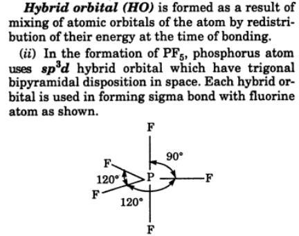 2 atomic orbital molecular orbital