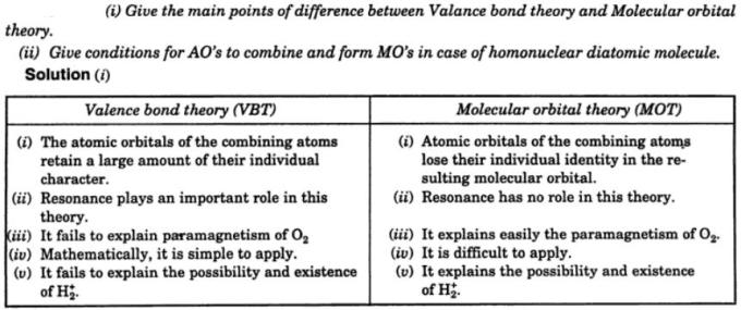 2 differentiate valance bond theory MO theory