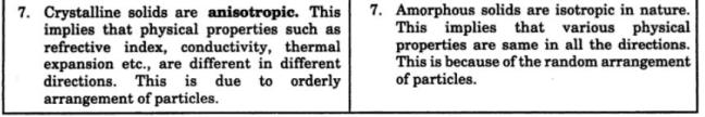 2 How do crystalline solids differ from amorphous solids