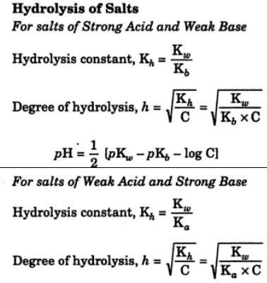 2 Hydrolysis of Salts
