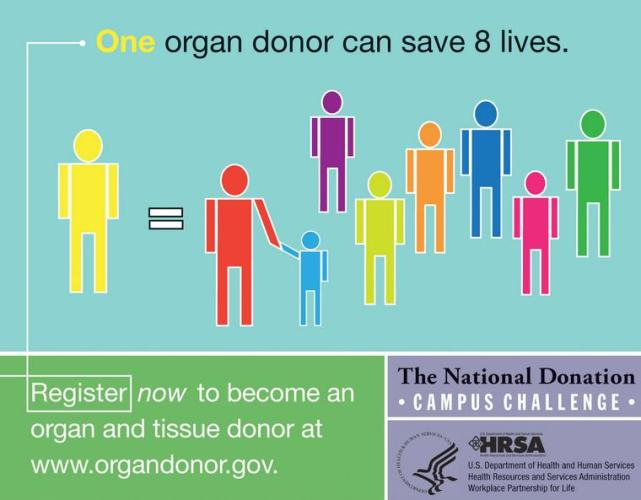 2 One organ donar can save 8 lives