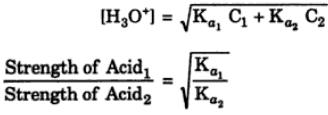 2 Relation between Ksp and solubility product
