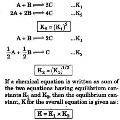 2 The Equilibrium constant K2 for backward reaction