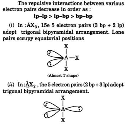 2 VSEPR postulates of theory
