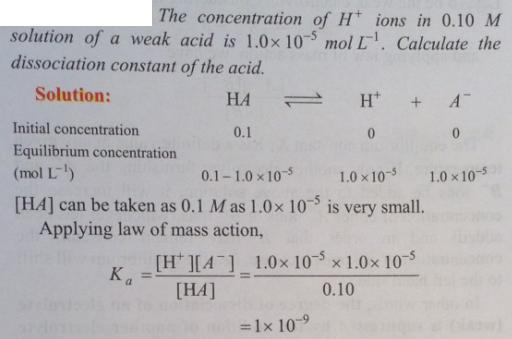 21 Ionic equilibrium dissociation constant