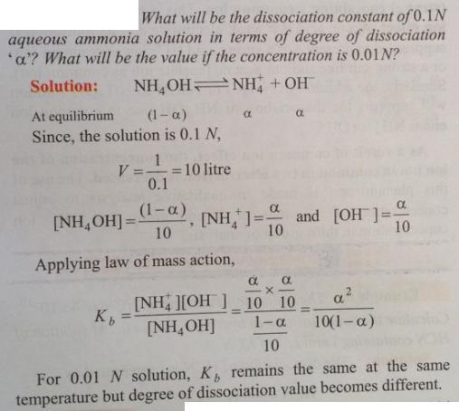 22 Ionic equilibrium dissociation constant