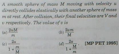 250a Conservation of Momentum