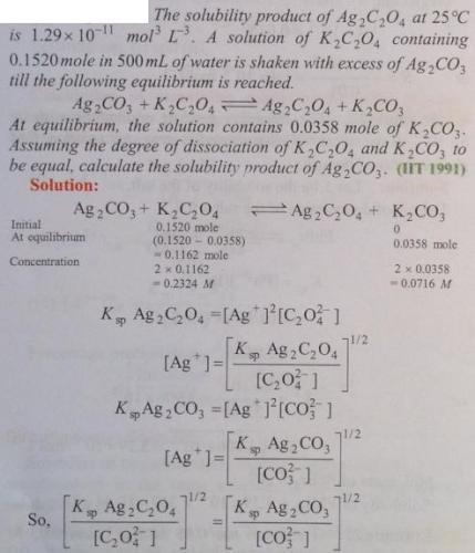 28 Ionic equilibrium dissociation constant
