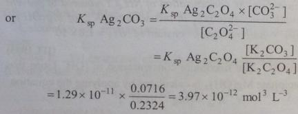 29 Ionic equilibrium dissociation constant