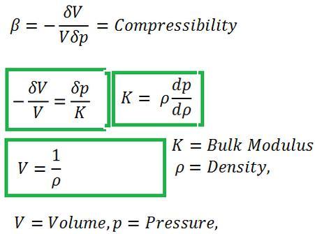 2b Bulk modulus