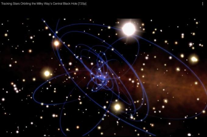 2e Elliptical orbits of stars around black hole