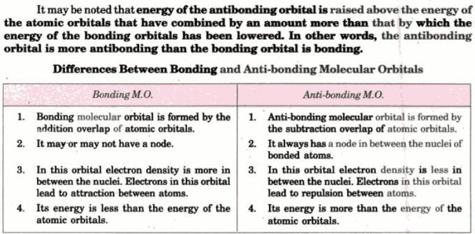 3 Differences Bonding MO anti-Bonding