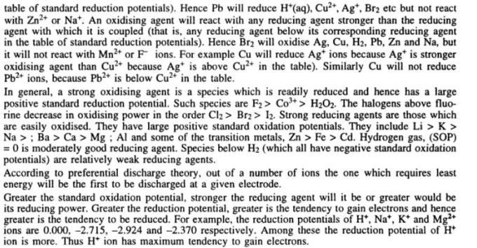3 Electrochemistry gyan