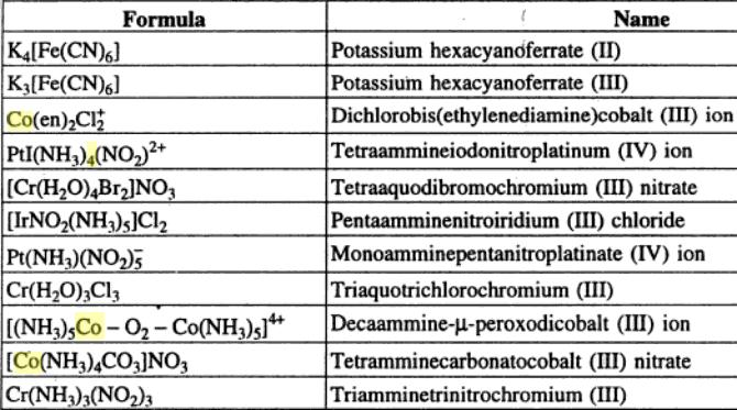 3 IUPAC names of various complexes