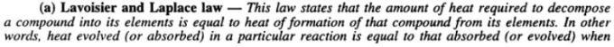 3 Lavoisier Laplace Law