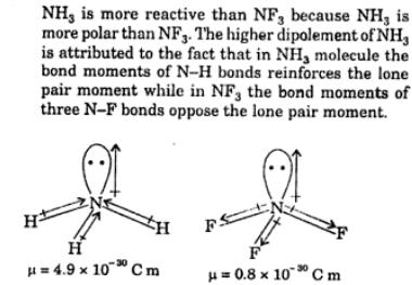 3 NH3 is more reactive than NF3