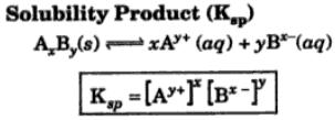 3 Solubility Product Ksp