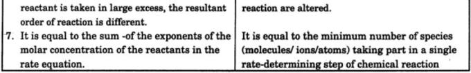 3 Write in brief on molecularity