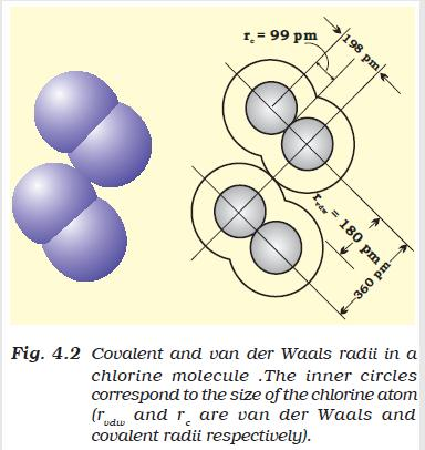 31a Fig 4.2 covalent