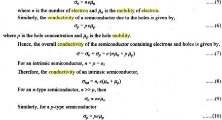 31b Conductivity mobility electron semiconductors