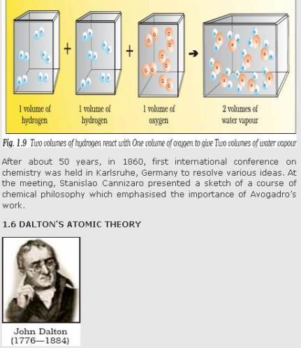 31b Daltons Theory