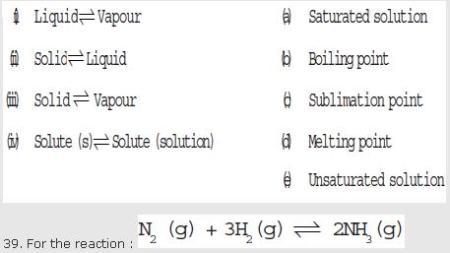 31c Liquid vapour