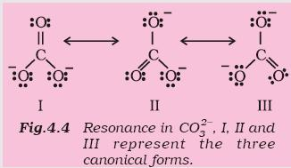 31e Fig 4.4 resonance