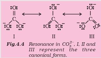 31e Fig 4.4 resonance