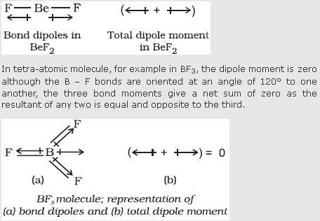 31h Bond dipoles