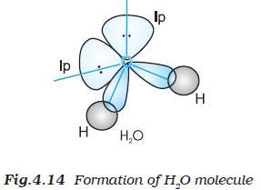 31i Fig 4.14