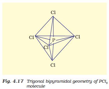 31l Fig 4.17 Trigonal bipyramidal