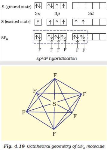 31m Fig 4.18