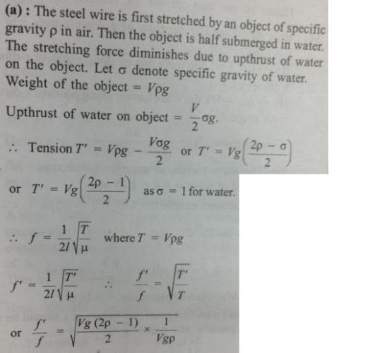 NCERT CBSE Physics Standard 11 Waves Chapter 14 Sound
