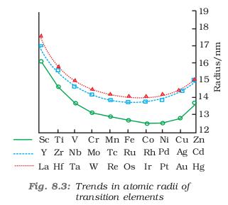 33a Fig 8.3 Trends in atomic radii