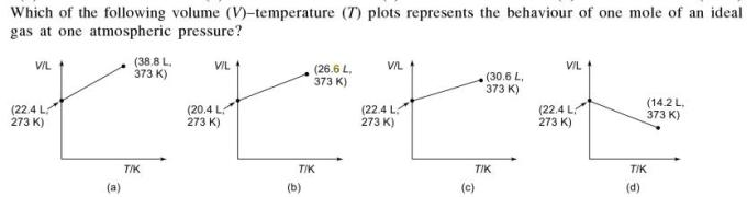 33a which of the following vol temp