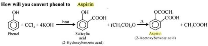 33b Synthesis of Aspirin