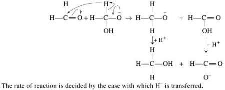 3m Cannizzaro reaction