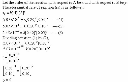 4.10a QA Chemical Kinetics CBSE Std 12
