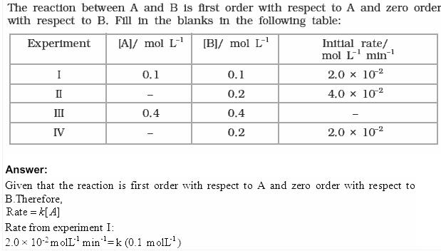 4.12a QA Chemical Kinetics CBSE Std 12