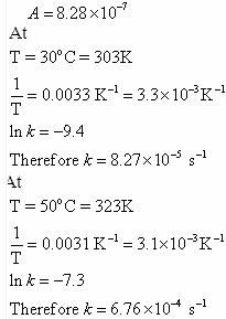 4.22d QA Chemical Kinetics CBSE Std 12