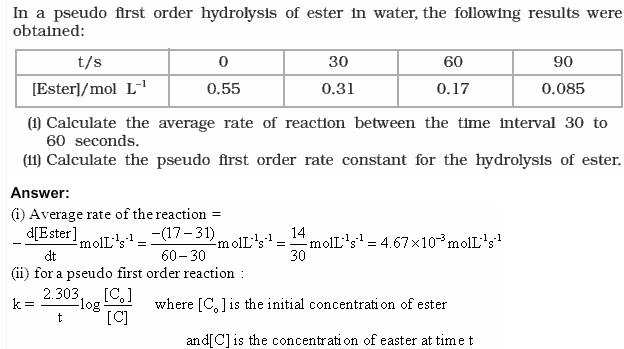 4.8a QA Chemical Kinetics CBSE Std 12